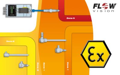 Endlich einfach! Die ATEX-Durchflusssensoren von FlowVision für alle Ex-Zonen