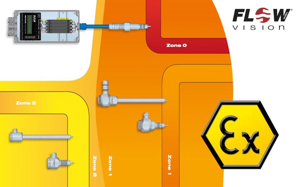 FlowVision ATEX-Sensoren für alle Ex-Zonen